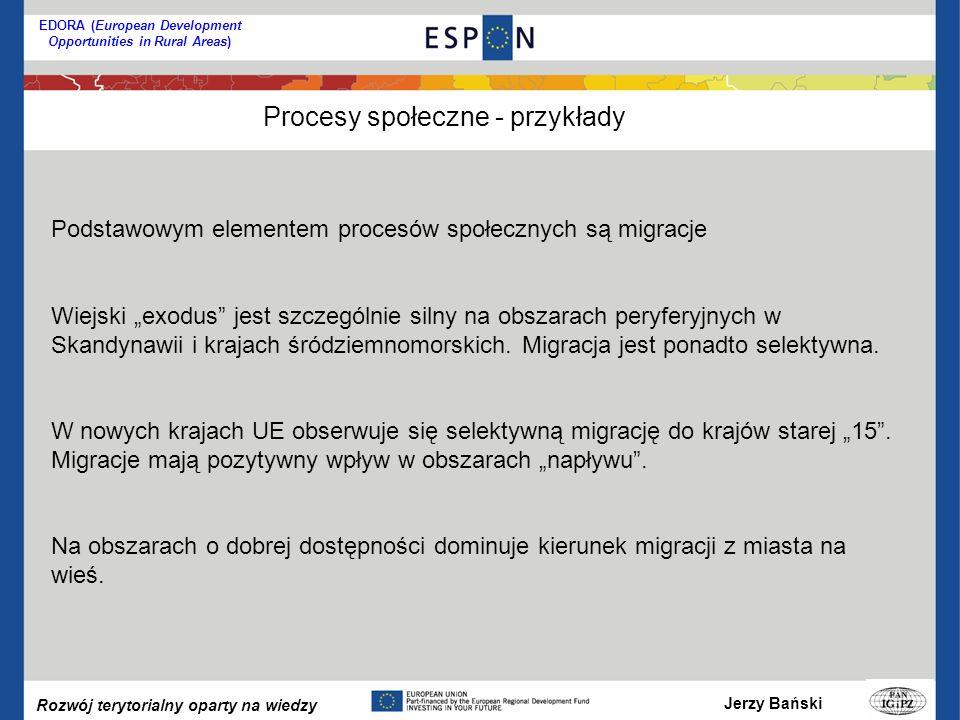 Jerzy Bański Rozwój terytorialny oparty na wiedzy EDORA (European Development Opportunities in Rural Areas) Procesy społeczne - przykłady Podstawowym elementem procesów społecznych są migracje Wiejski exodus jest szczególnie silny na obszarach peryferyjnych w Skandynawii i krajach śródziemnomorskich.