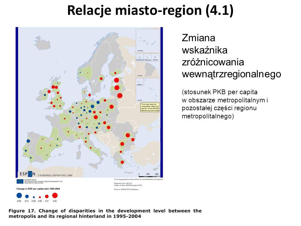 Relacje miasto-region (4.1) Zmiana wskaźnika zróżnicowania wewnątrzregionalnego (stosunek PKB per capita w obszarze metropolitalnym i pozostałej częśc