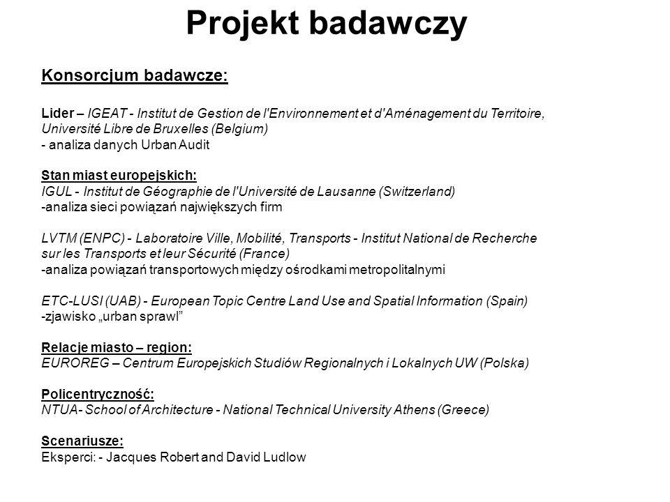 Projekt badawczy Konsorcjum badawcze: Lider – IGEAT - Institut de Gestion de l'Environnement et d'Aménagement du Territoire, Université Libre de Bruxe