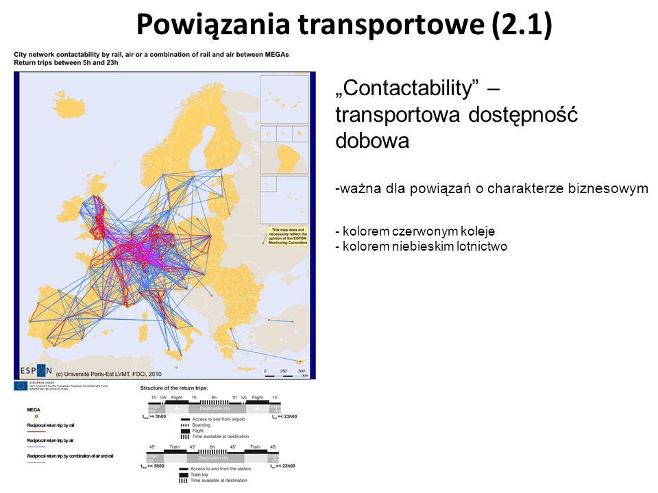 Powiązania transportowe (2.1) Contactability – transportowa dostępność dobowa -ważna dla powiązań o charakterze biznesowym - kolorem czerwonym koleje