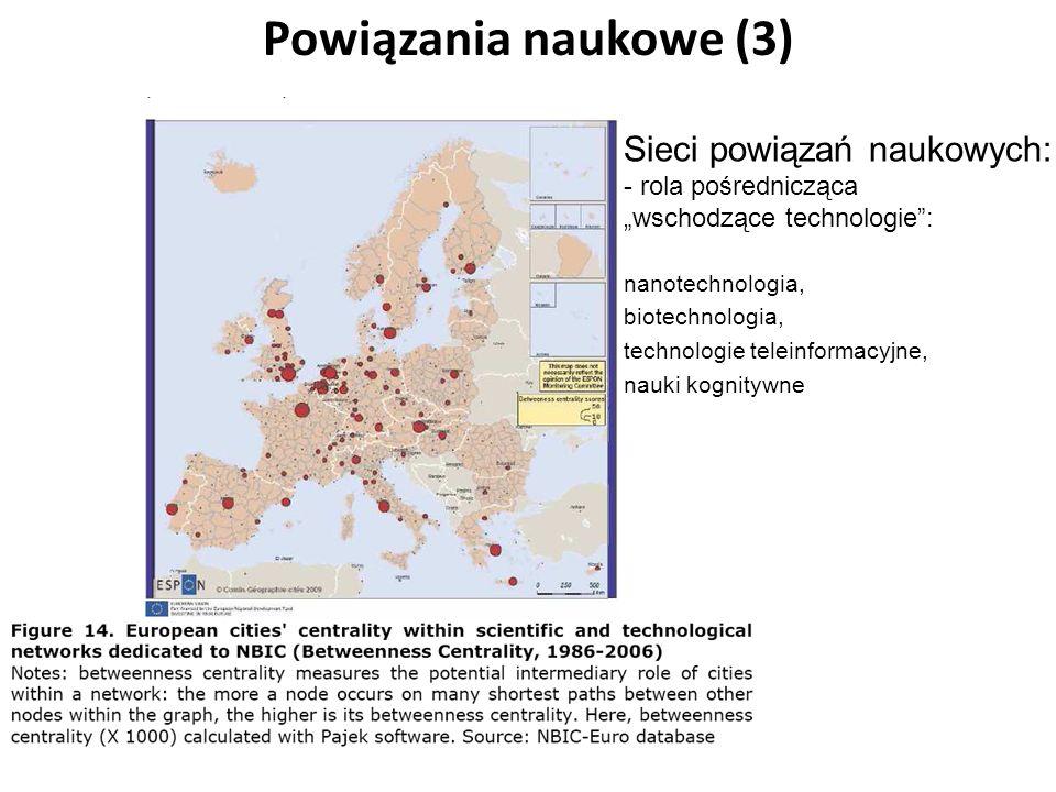 Powiązania naukowe (3) Sieci powiązań naukowych: - rola pośrednicząca wschodzące technologie: nanotechnologia, biotechnologia, technologie teleinforma