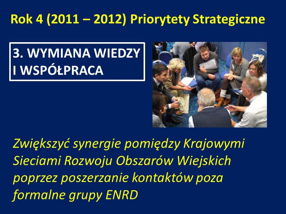 3. WYMIANA WIEDZY I WSPÓŁPRACA Rok 4 (2011 – 2012) Priorytety Strategiczne Zwiększyć synergie pomiędzy Krajowymi Sieciami Rozwoju Obszarów Wiejskich p