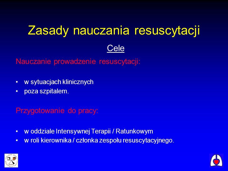 Cele Nauczanie prowadzenie resuscytacji: w sytuacjach klinicznych poza szpitalem. Przygotowanie do pracy: w oddziale Intensywnej Terapii / Ratunkowym