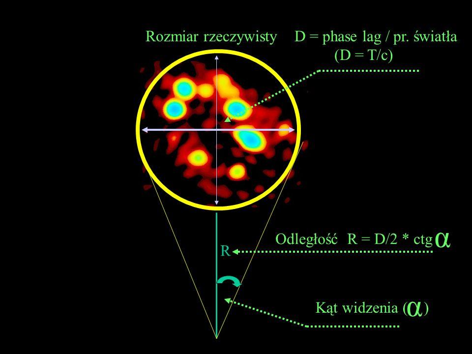 Rozmiar rzeczywisty D = phase lag / pr. światła (D = T/c) R Kąt widzenia ( ) α Odległość R = D/2 * ctg α