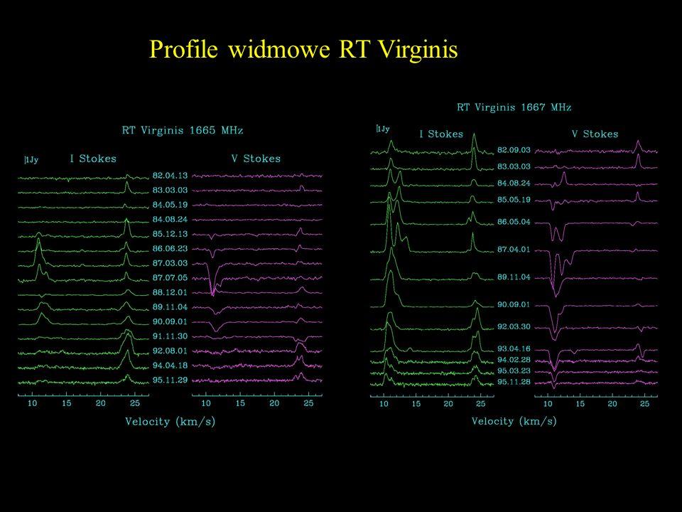 Profile widmowe RT Virginis