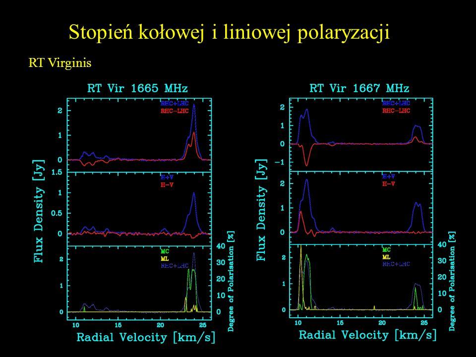 Stopień kołowej i liniowej polaryzacji RT Virginis