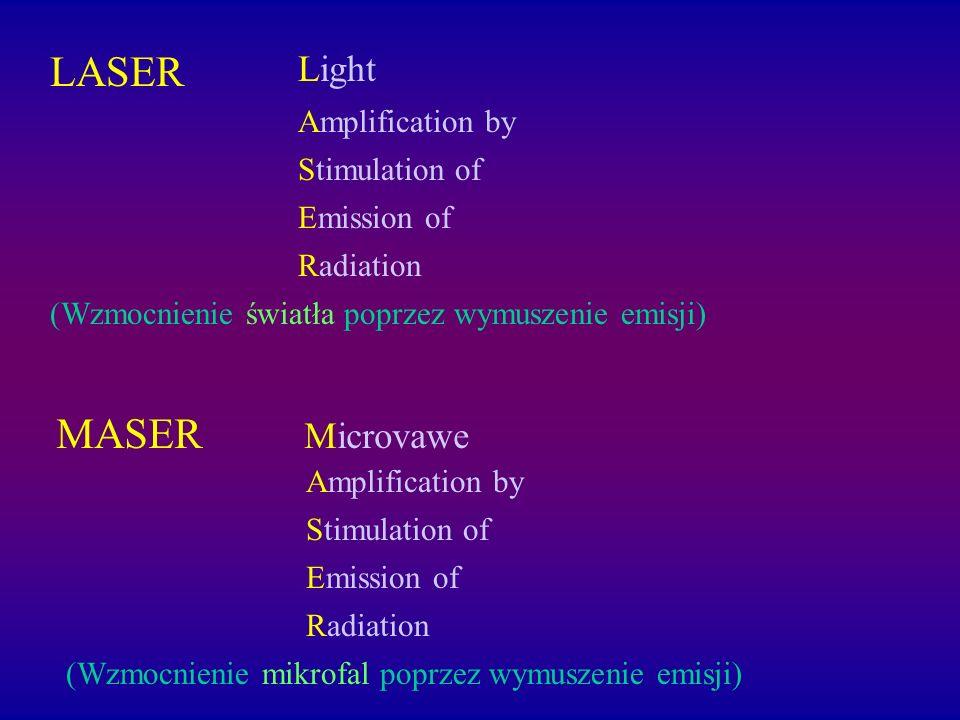 LASER Light Amplification by Stimulation of Emission of Radiation MASER Microvawe Amplification by Stimulation of Emission of Radiation (Wzmocnienie ś