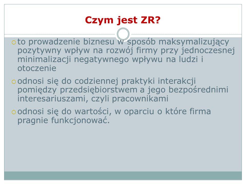 Czym jest ZR.