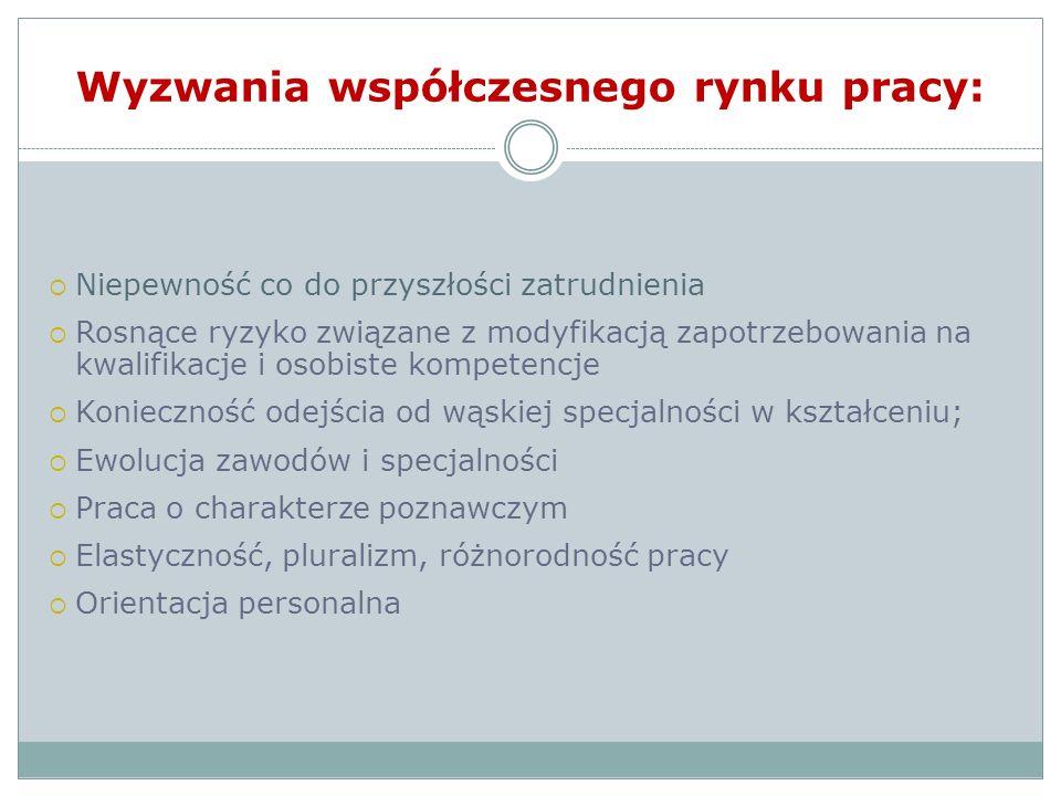 Dziękuję Aldona Wiktorska-Święcka aldona.wiktorska@uni.wroc.pl