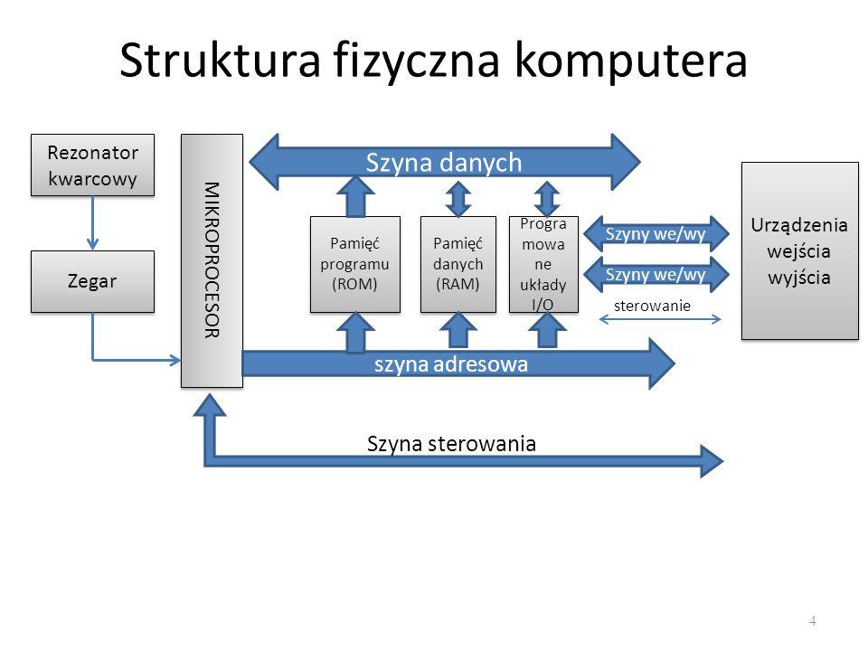 Struktura fizyczna komputera 4 Rezonator kwarcowy Zegar MIKROPROCESOR Szyna danych Pamięć programu (ROM) Pamięć danych (RAM) Progra mowa ne układy I/O