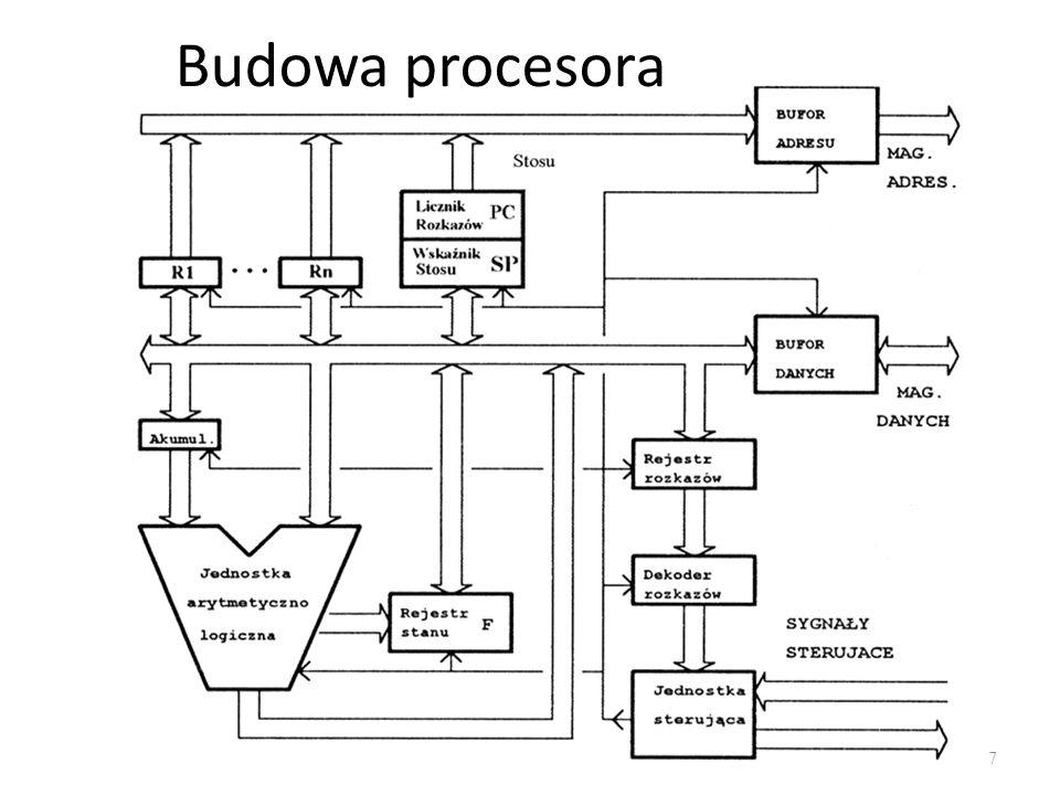 Typowe operacje procesora – transfer danych 28 moveskopiuj SA -> DA store zapisz SA w pamięci load odczytaj DA z pamięci clear wyzeruj SDA (ustaw 0...0b) set ustaw SDA (ustaw 1...1b) push zachowaj SA na wierzchołku stosu pop załaduj DA z wierzchołka stosu