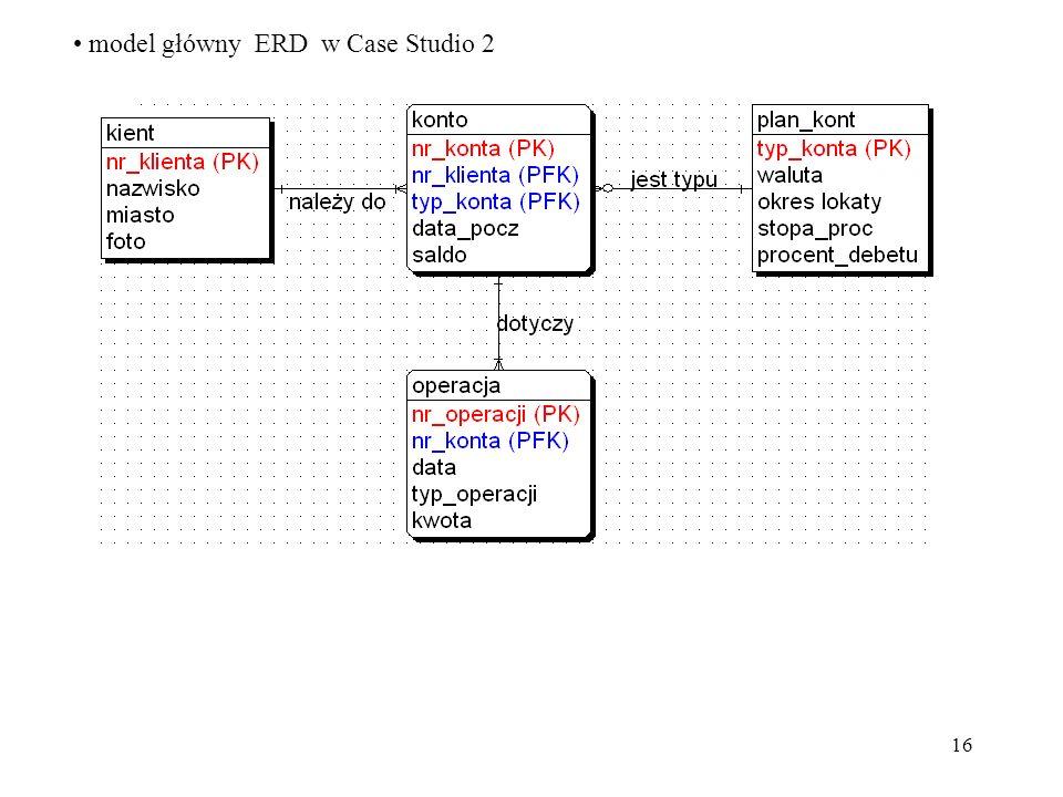 16 model główny ERD w Case Studio 2