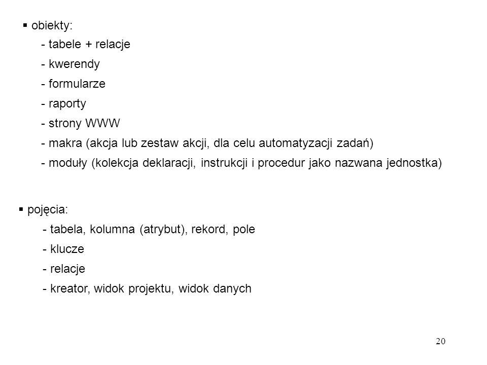 20 obiekty: pojęcia: - tabela, kolumna (atrybut), rekord, pole - klucze - relacje - kreator, widok projektu, widok danych - tabele + relacje - kwerendy - formularze - raporty - strony WWW - makra (akcja lub zestaw akcji, dla celu automatyzacji zadań) - moduły (kolekcja deklaracji, instrukcji i procedur jako nazwana jednostka)