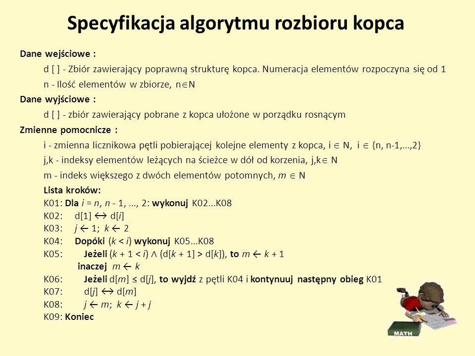 Specyfikacja algorytmu rozbioru kopca Dane wejściowe : d [ ] - Zbiór zawierający poprawną strukturę kopca. Numeracja elementów rozpoczyna się od 1 n -