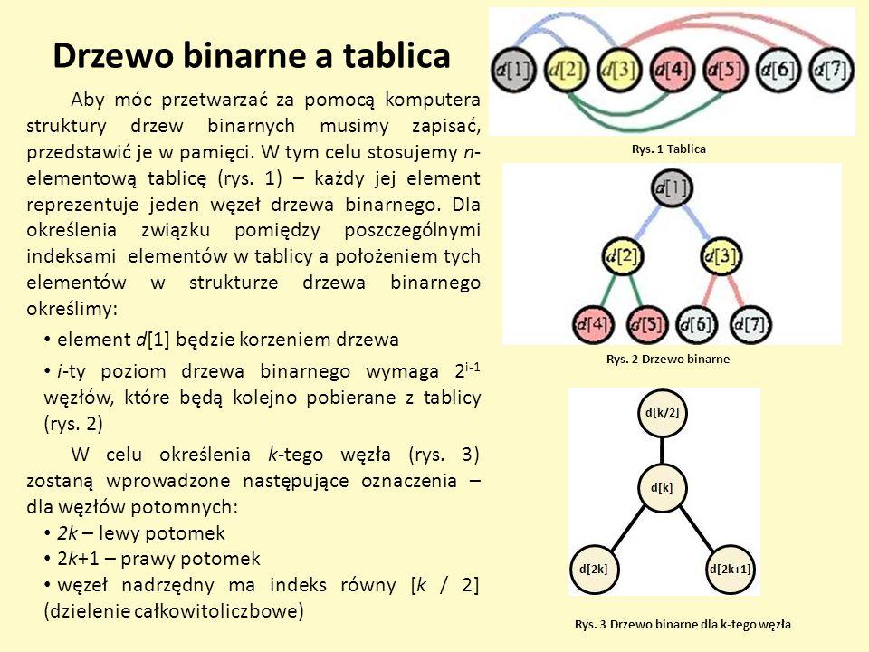 Drzewo binarne a tablica Aby móc przetwarzać za pomocą komputera struktury drzew binarnych musimy zapisać, przedstawić je w pamięci. W tym celu stosuj