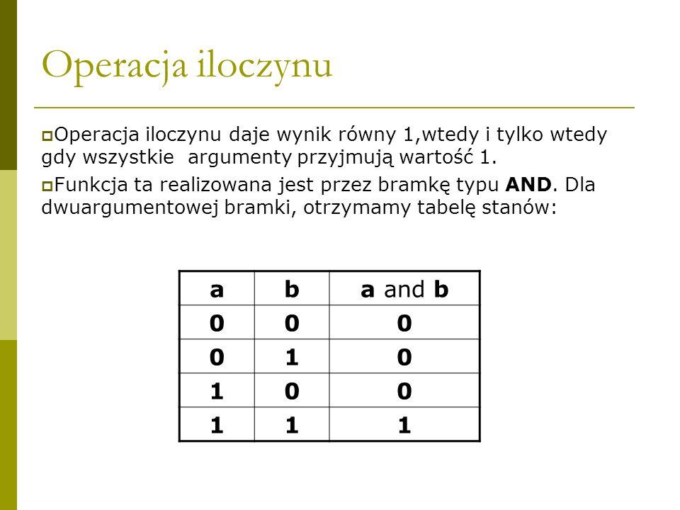 Operacja iloczynu Operacja iloczynu daje wynik równy 1,wtedy i tylko wtedy gdy wszystkie argumenty przyjmują wartość 1. Funkcja ta realizowana jest pr