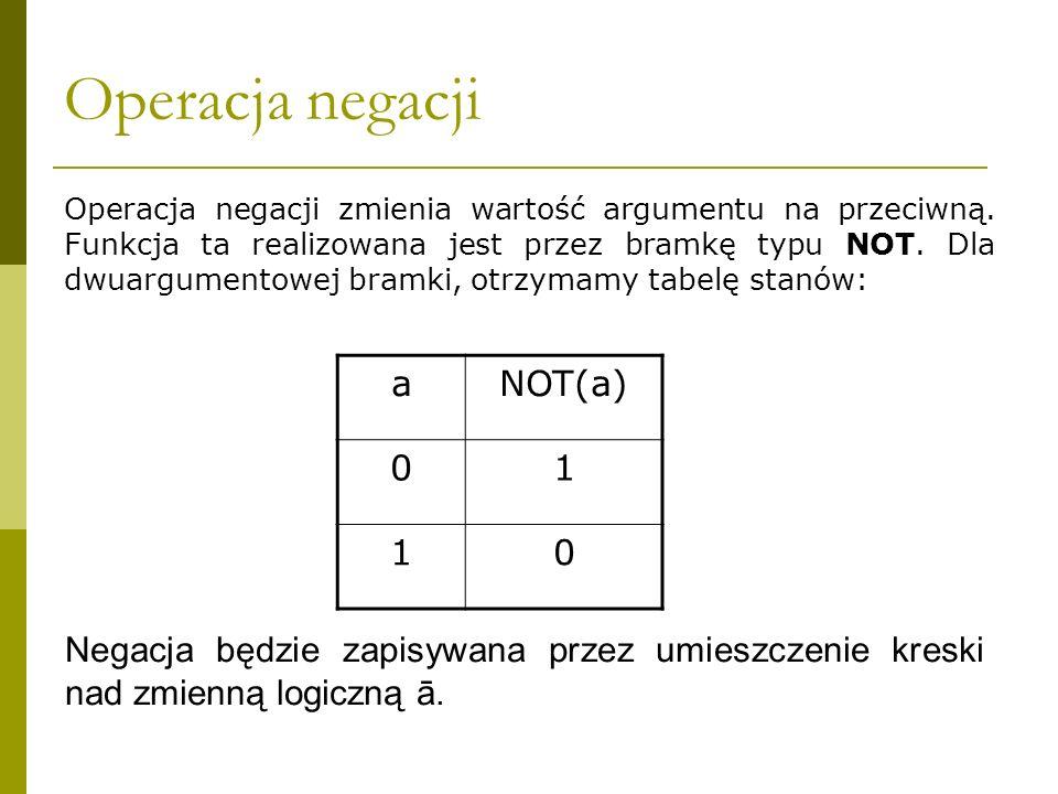 Operacja negacji Operacja negacji zmienia wartość argumentu na przeciwną. Funkcja ta realizowana jest przez bramkę typu NOT. Dla dwuargumentowej bramk