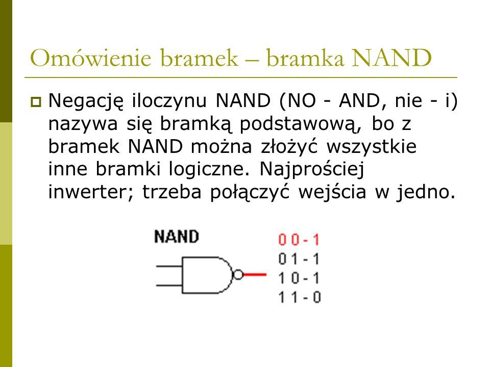 Omówienie bramek – bramka NAND Negację iloczynu NAND (NO - AND, nie - i) nazywa się bramką podstawową, bo z bramek NAND można złożyć wszystkie inne br