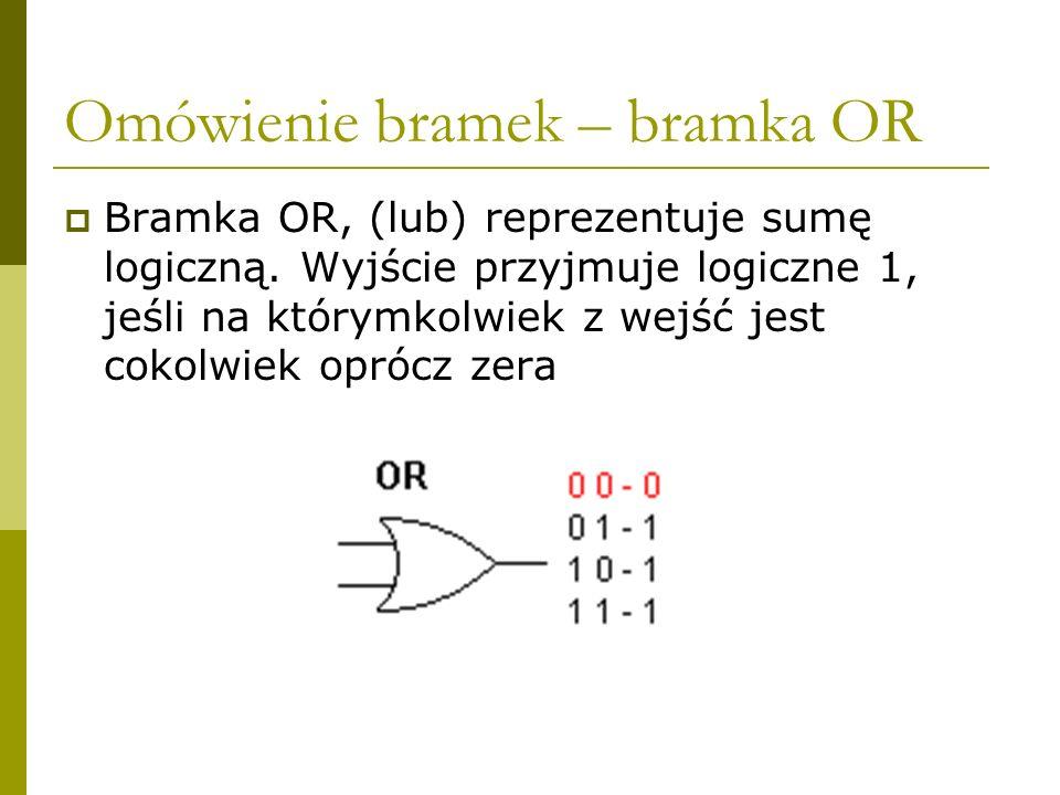 Omówienie bramek – bramka OR Bramka OR, (lub) reprezentuje sumę logiczną. Wyjście przyjmuje logiczne 1, jeśli na którymkolwiek z wejść jest cokolwiek