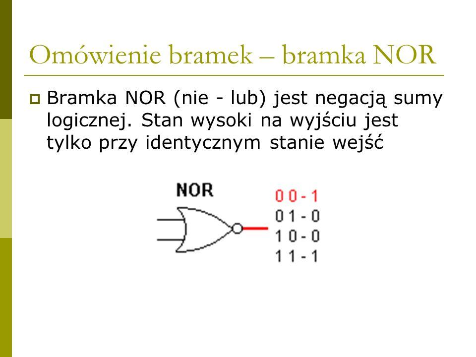 Omówienie bramek – bramka NOR Bramka NOR (nie - lub) jest negacją sumy logicznej. Stan wysoki na wyjściu jest tylko przy identycznym stanie wejść