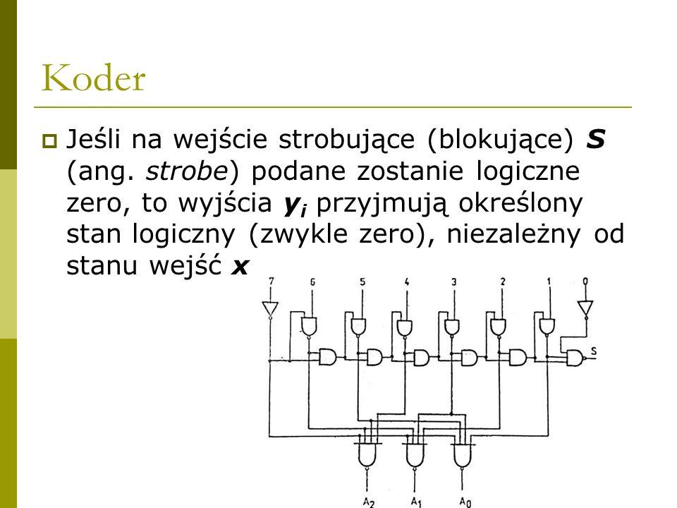 Koder Jeśli na wejście strobujące (blokujące) S (ang. strobe) podane zostanie logiczne zero, to wyjścia y i przyjmują określony stan logiczny (zwykle