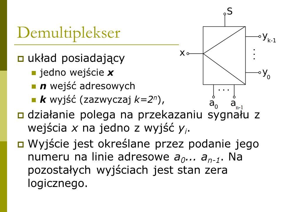 Demultiplekser układ posiadający jedno wejście x n wejść adresowych k wyjść (zazwyczaj k=2 n ), działanie polega na przekazaniu sygnału z wejścia x na