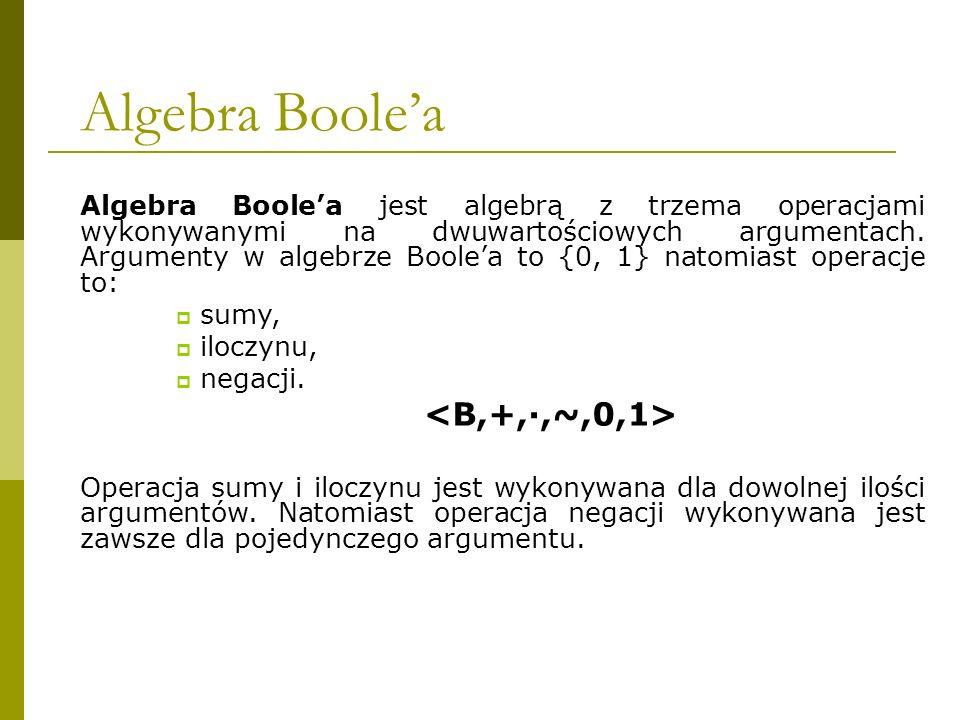Algebra Boolea Algebra Boolea jest algebrą z trzema operacjami wykonywanymi na dwuwartościowych argumentach. Argumenty w algebrze Boolea to {0, 1} nat