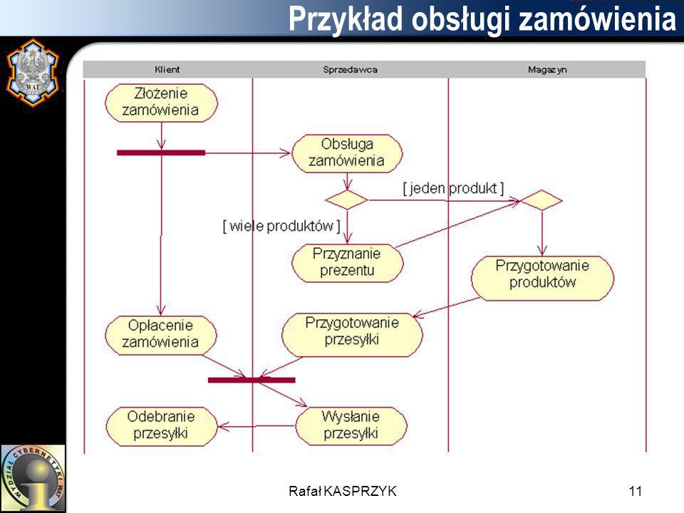 Rafał KASPRZYK11 Przykład obsługi zamówienia