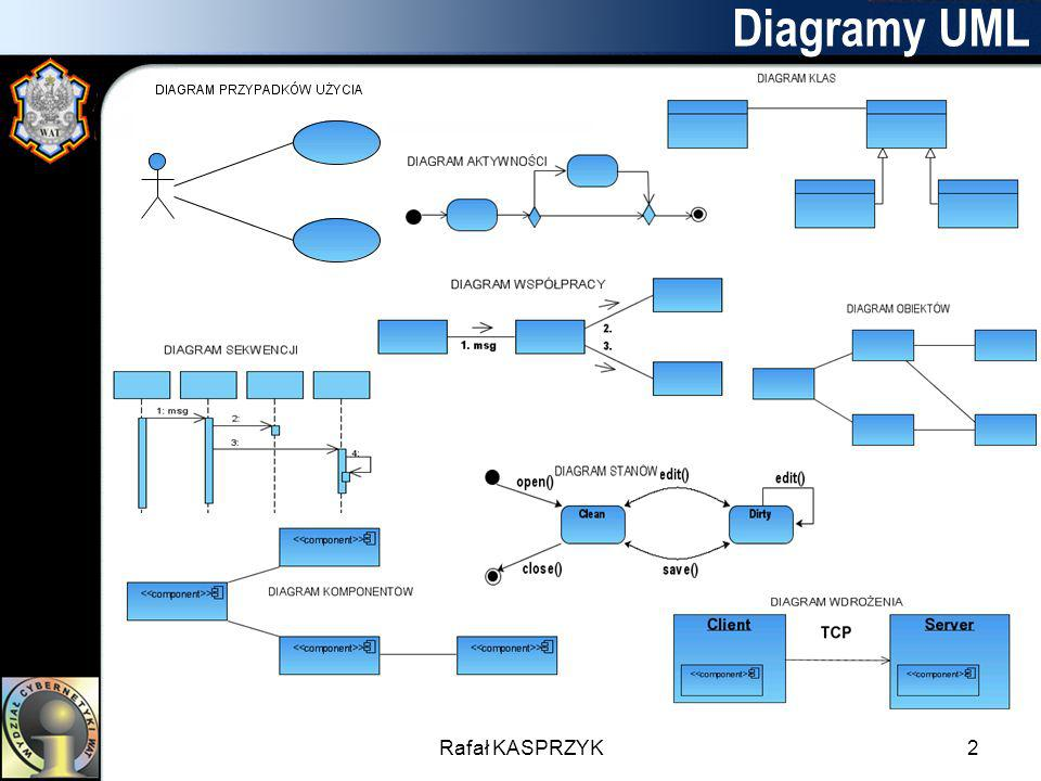 Rafał KASPRZYK2 Diagramy UML