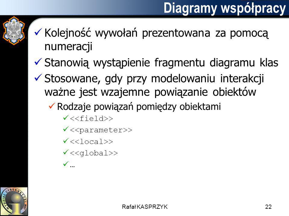 Rafał KASPRZYK22 Diagramy współpracy Kolejność wywołań prezentowana za pomocą numeracji Stanowią wystąpienie fragmentu diagramu klas Stosowane, gdy pr