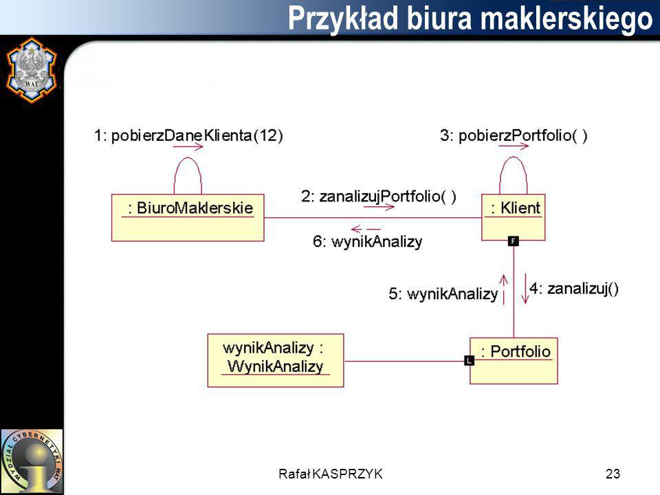 Rafał KASPRZYK23 Przykład biura maklerskiego