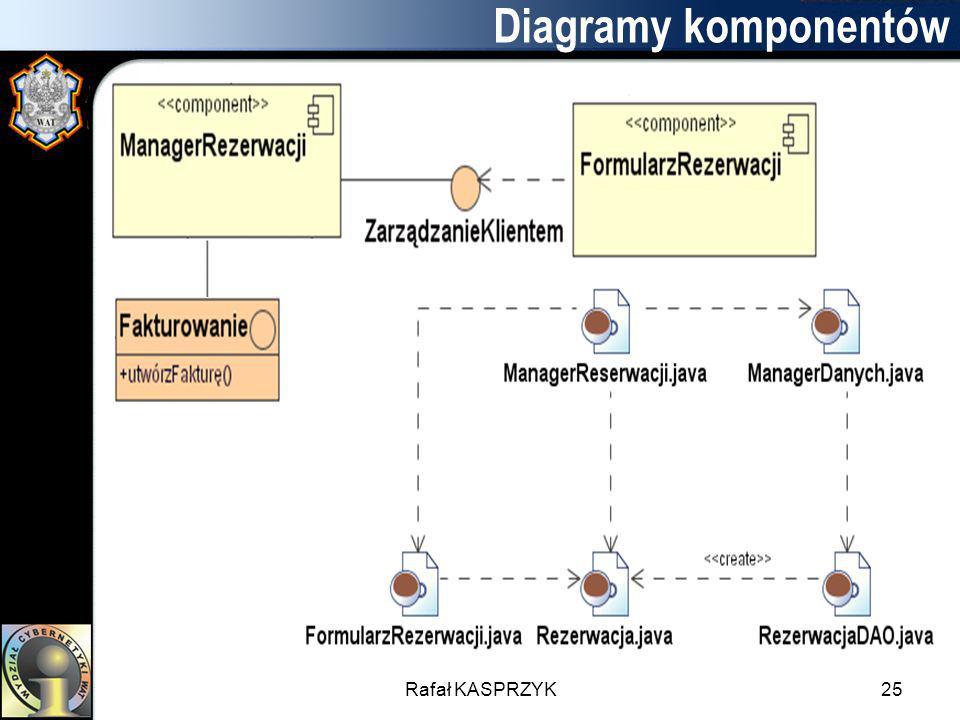 Rafał KASPRZYK25 Diagramy komponentów