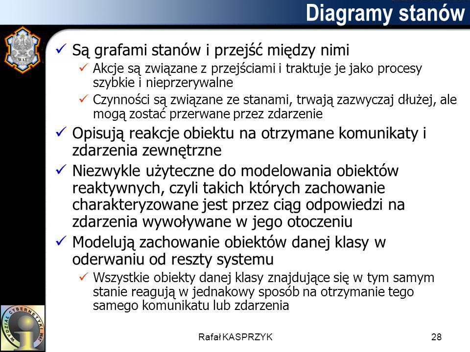 Rafał KASPRZYK28 Diagramy stanów Są grafami stanów i przejść między nimi Akcje są związane z przejściami i traktuje je jako procesy szybkie i nieprzer