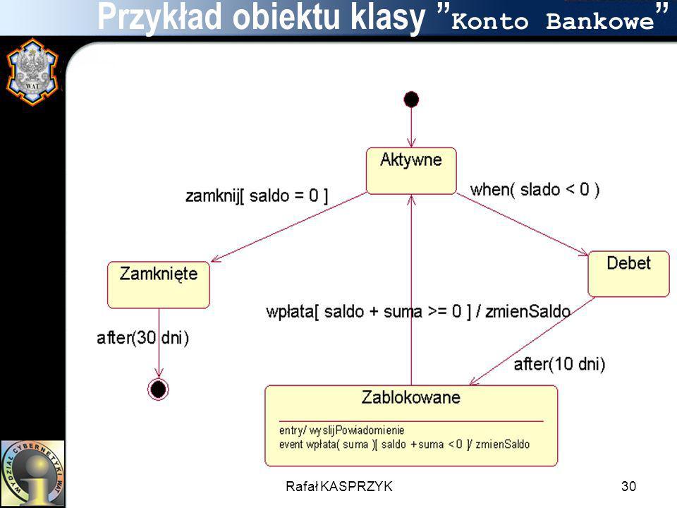 Rafał KASPRZYK30 Przykład obiektu klasy Konto Bankowe