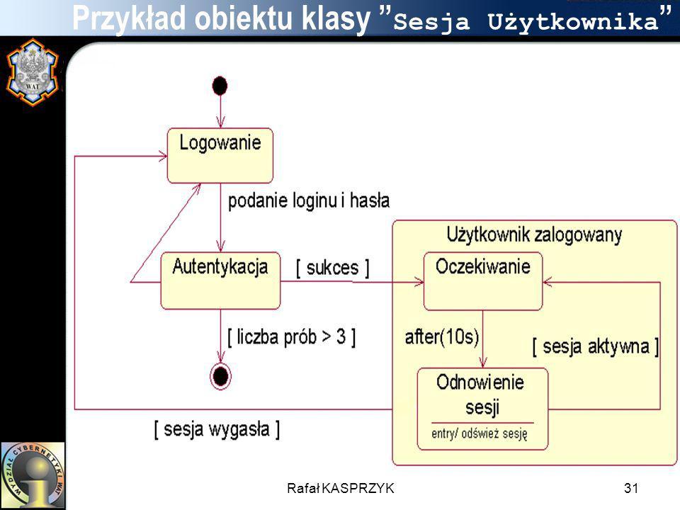 Rafał KASPRZYK31 Przykład obiektu klasy Sesja Użytkownika