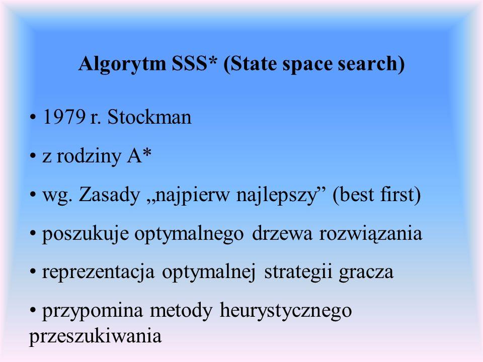 Algorytm SSS* (State space search) 1979 r. Stockman z rodziny A* wg. Zasady najpierw najlepszy (best first) poszukuje optymalnego drzewa rozwiązania r