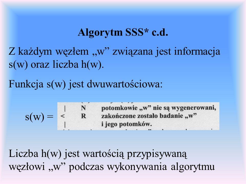 Algorytm SSS* c.d. Z każdym węzłem w związana jest informacja s(w) oraz liczba h(w). Funkcja s(w) jest dwuwartościowa: s(w) = Liczba h(w) jest wartośc