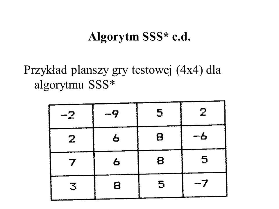 Algorytm SSS* c.d. Przykład planszy gry testowej (4x4) dla algorytmu SSS*