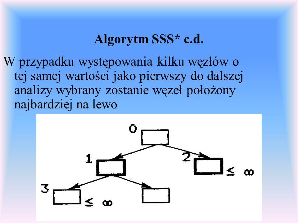 Algorytm SSS* c.d. W przypadku występowania kilku węzłów o tej samej wartości jako pierwszy do dalszej analizy wybrany zostanie węzeł położony najbard