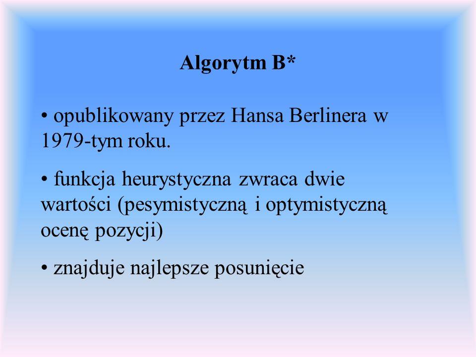 Algorytm B* opublikowany przez Hansa Berlinera w 1979-tym roku. funkcja heurystyczna zwraca dwie wartości (pesymistyczną i optymistyczną ocenę pozycji