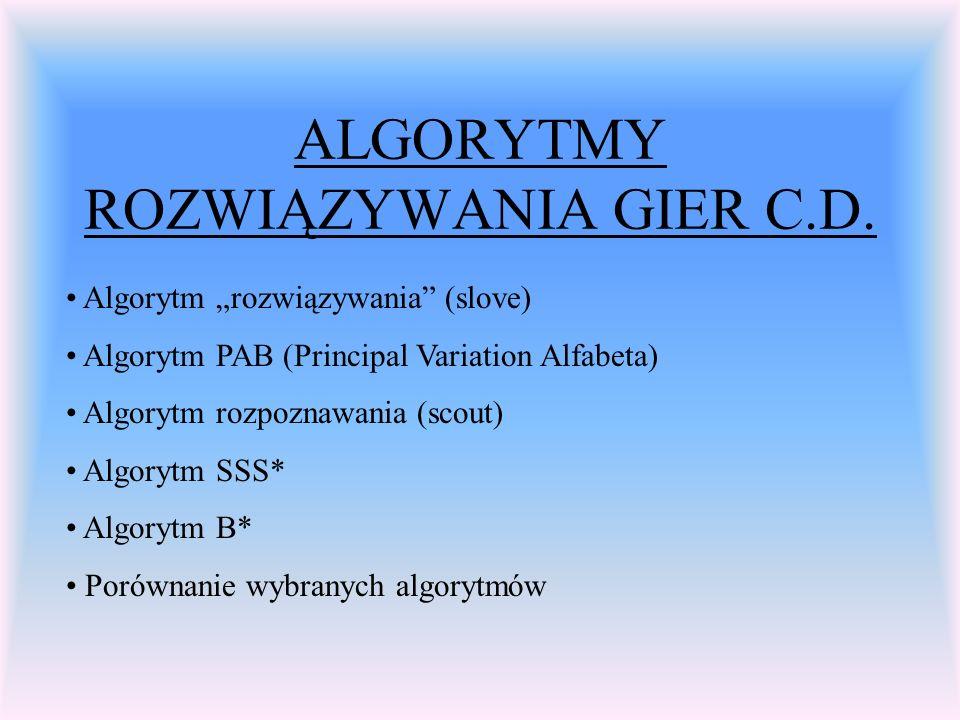 ALGORYTMY ROZWIĄZYWANIA GIER C.D. Algorytm rozwiązywania (slove) Algorytm PAB (Principal Variation Alfabeta) Algorytm rozpoznawania (scout) Algorytm S