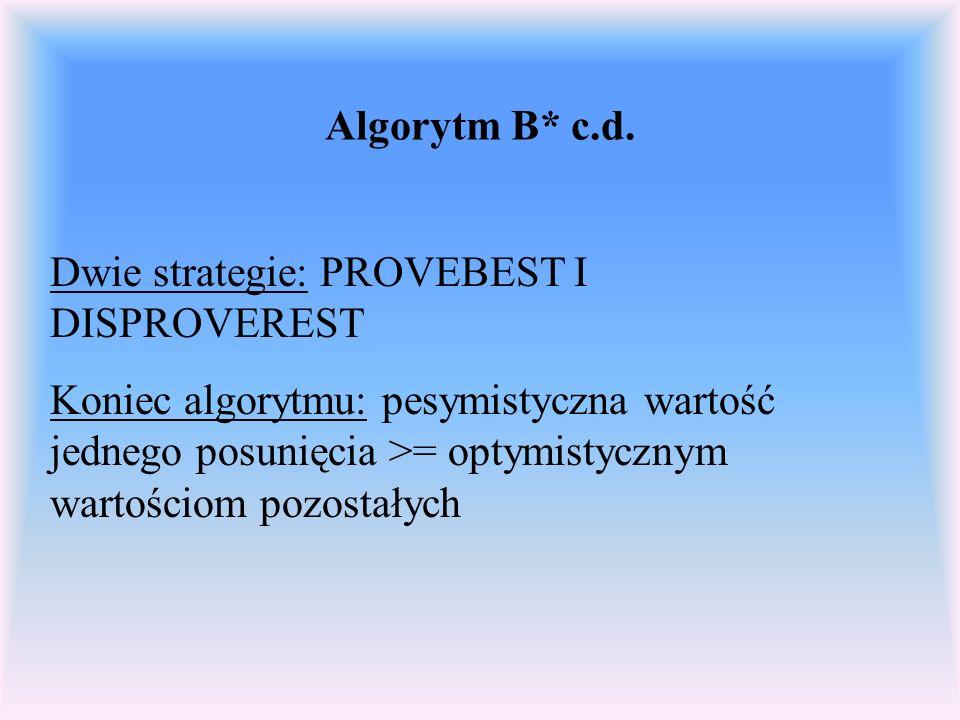 Algorytm B* c.d. Dwie strategie: PROVEBEST I DISPROVEREST Koniec algorytmu: pesymistyczna wartość jednego posunięcia >= optymistycznym wartościom pozo