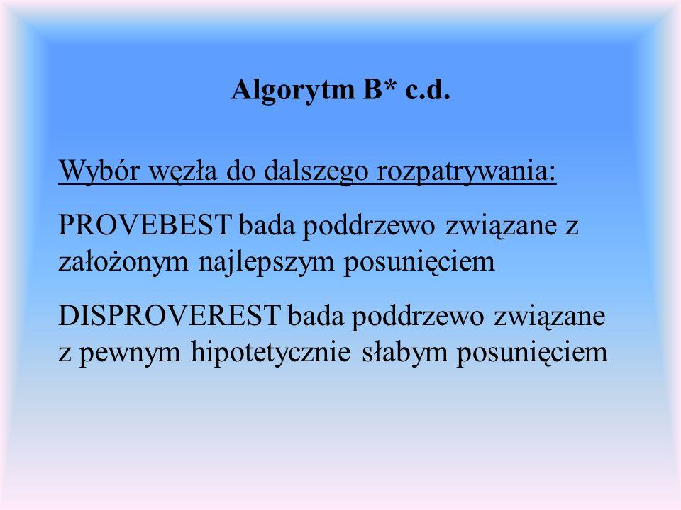 Algorytm B* c.d. Wybór węzła do dalszego rozpatrywania: PROVEBEST bada poddrzewo związane z założonym najlepszym posunięciem DISPROVEREST bada poddrze
