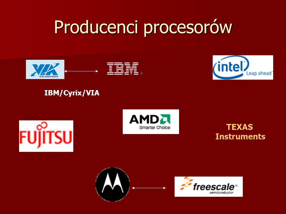 Gniazda procesów INTEL Socket 7 (Super Socket 7) Intel Pentium, Intel Pentium MMX, AMD K5, K6-2,2+,III, Cyrix M1, M2, Winchip Socket 8 Intel Pentium Pro