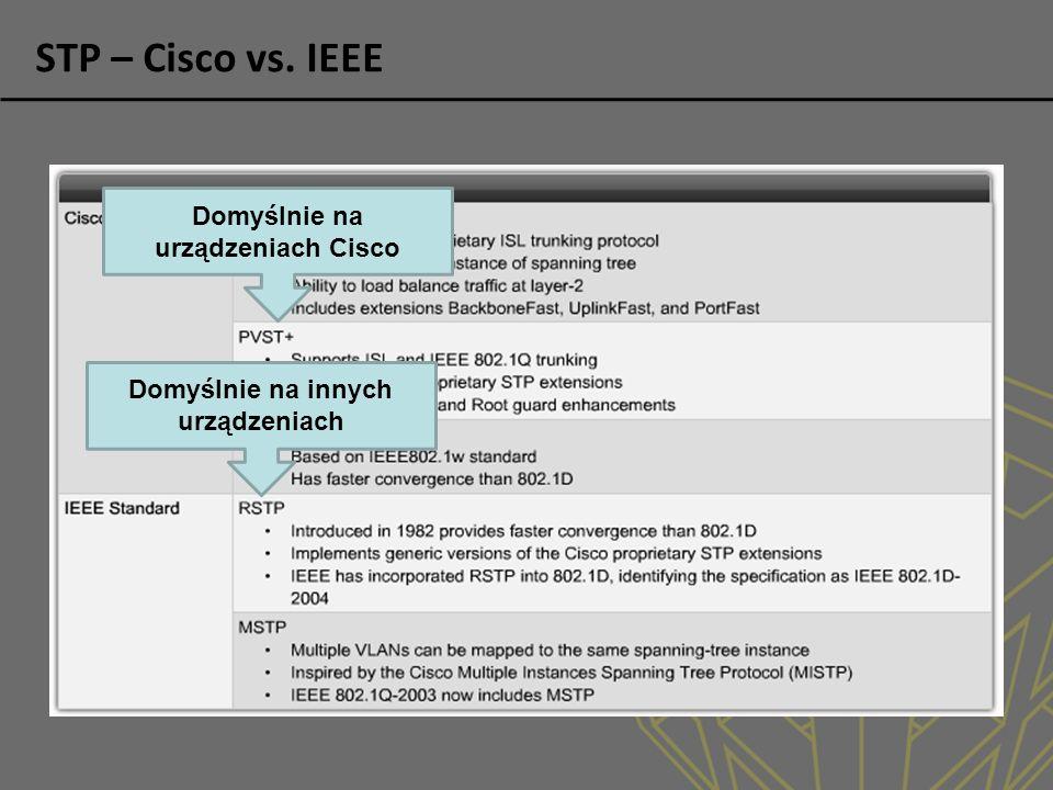 STP – Cisco vs. IEEE Domyślnie na urządzeniach Cisco Domyślnie na innych urządzeniach