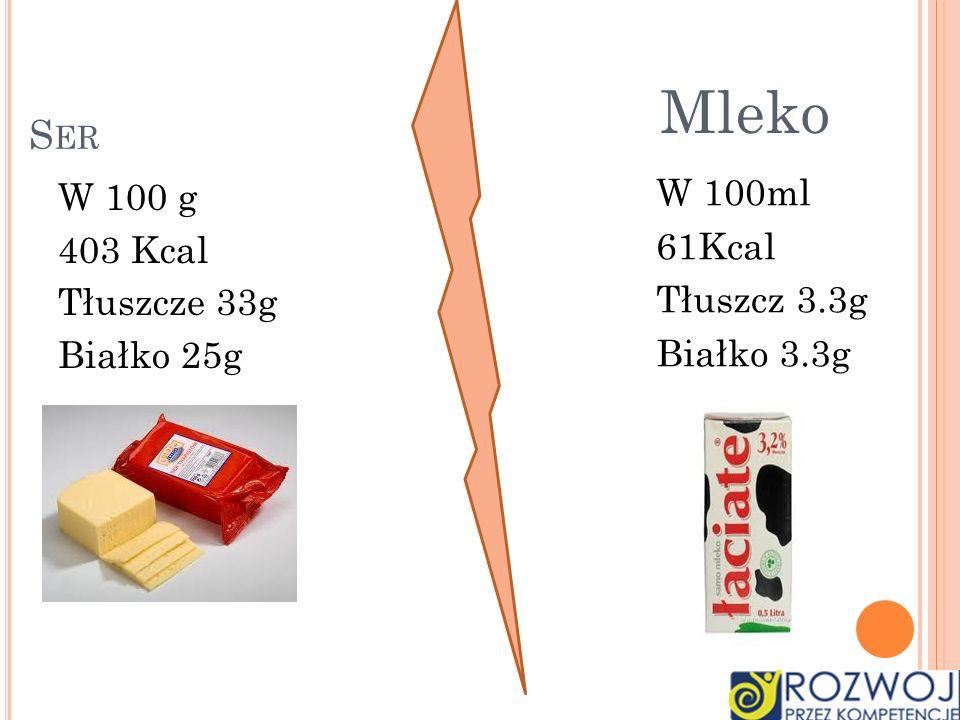 S ER W 100 g 403 Kcal Tłuszcze 33g Białko 25g Mleko W 100ml 61Kcal Tłuszcz 3.3g Białko 3.3g