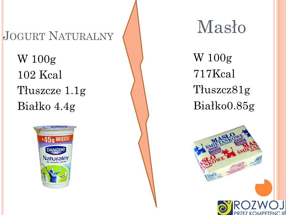 J OGURT N ATURALNY W 100g 102 Kcal Tłuszcze 1.1g Białko 4.4g W 100g 717Kcal Tłuszcz81g Białko0.85g Masło