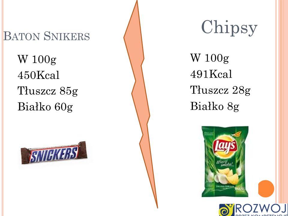 B ATON S NIKERS W 100g 450Kcal Tłuszcz 85g Białko 60g Chipsy W 100g 491Kcal Tłuszcz 28g Białko 8g
