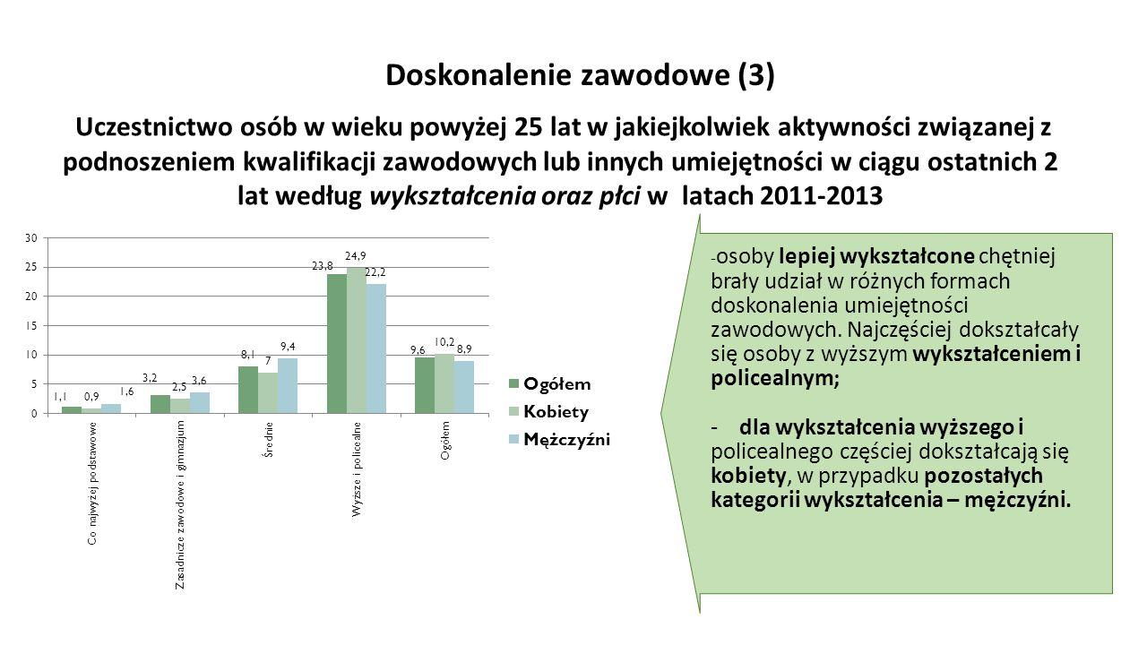 Doskonalenie zawodowe (3) Uczestnictwo osób w wieku powyżej 25 lat w jakiejkolwiek aktywności związanej z podnoszeniem kwalifikacji zawodowych lub inn