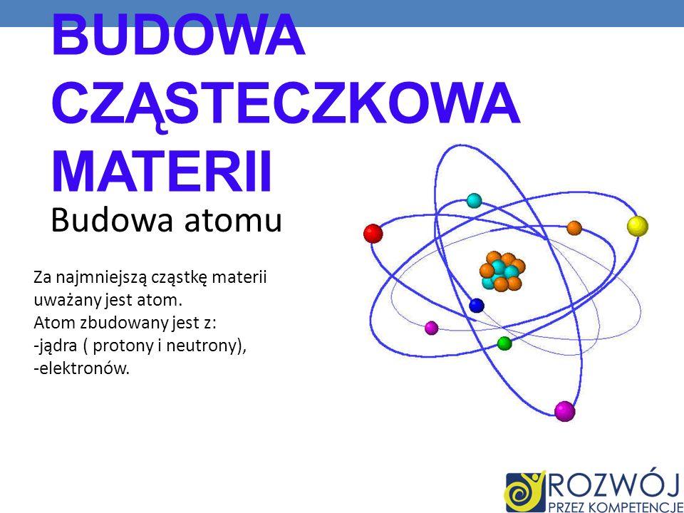 BUDOWA CZĄSTECZKOWA MATERII Za najmniejszą cząstkę materii uważany jest atom. Atom zbudowany jest z: -jądra ( protony i neutrony), -elektronów. Budowa